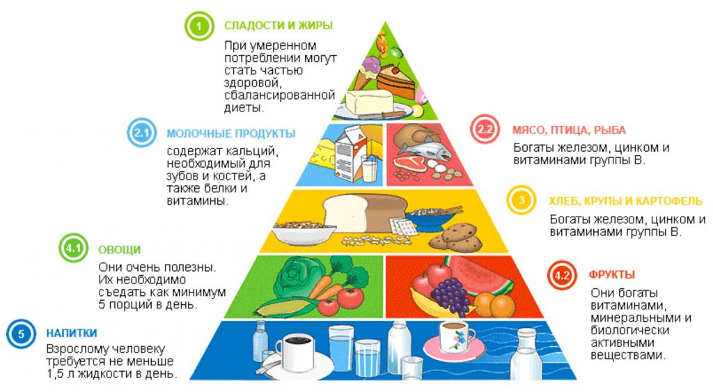 Харчова алергія у дітей та дорослих