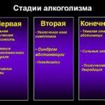 423 Причини, симптоми і стадії алкоголізму